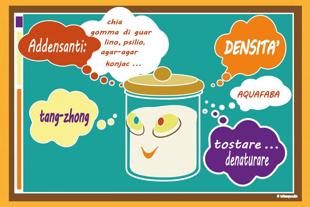 c-s-f-densita-farine